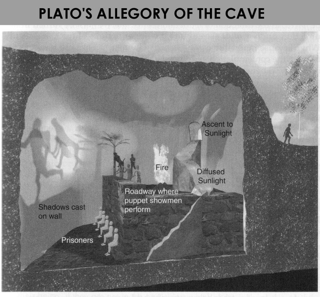 allegory of the cave The allegory of the cave [plato] on amazoncom free shipping on qualifying offers plato's allegory of the cave is one of the most famous pieces of philosophical literature.